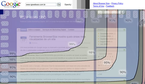 Ferramenta Browser Size Google